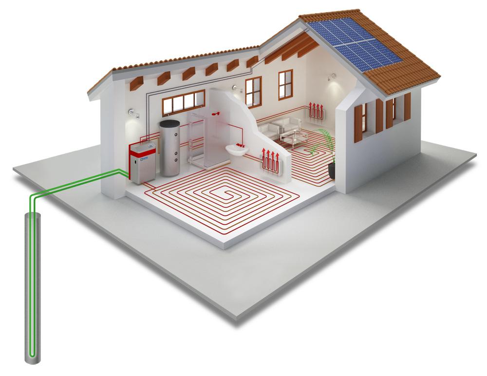 Ground Source Heat Pumps