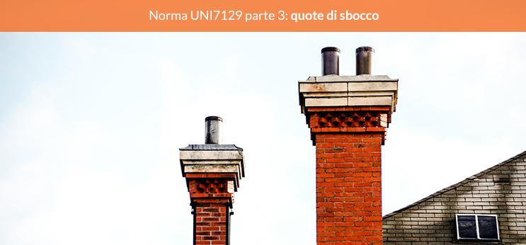 La norma uni 7129. approfondimento sulla parte 3 – quote di sbocco, zone di reflusso e aree di rispetto per l'evacuazione dei prodotti della combustione a tetto su coperture a falde e coperture piane