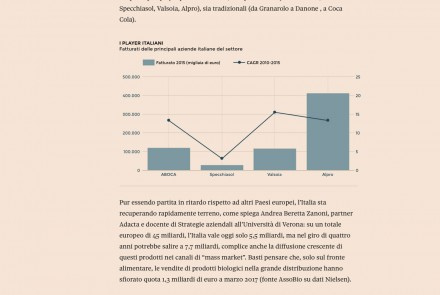 """IL SOLE 24 ORE"" ITALIAN NEWSPAPER – NOTES ON THE ITALIAN ORGANIC AND VEGAN FOOD MARKET (JULY 2017)"