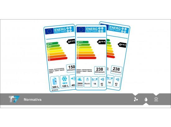 La Direttiva ErP 2018 per ventilatori e unità di ventilazione: scadenze, caratteristiche e requisiti