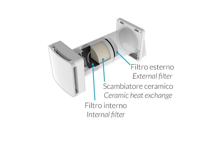 Ventilazione meccanica controllata monostanza AIRY DEC