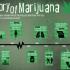Cannabis, una storia millenaria